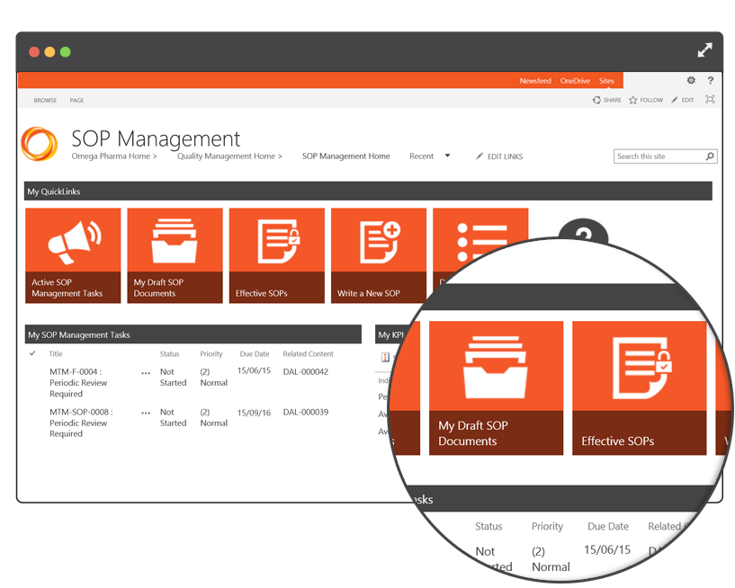 SOP Management Document Dashboard
