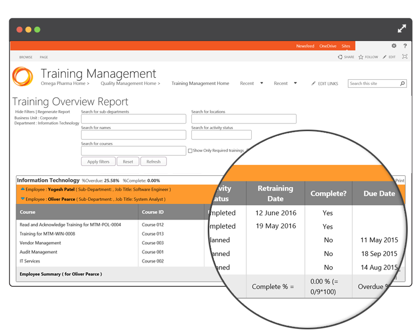 Identify gaps with employee training automatically